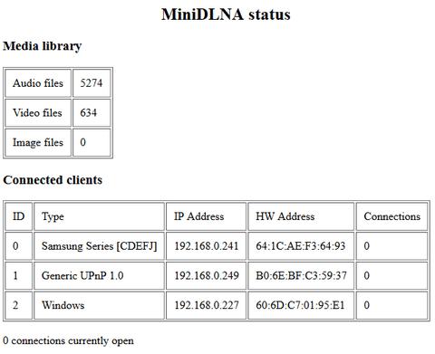 minidlna Status Screen